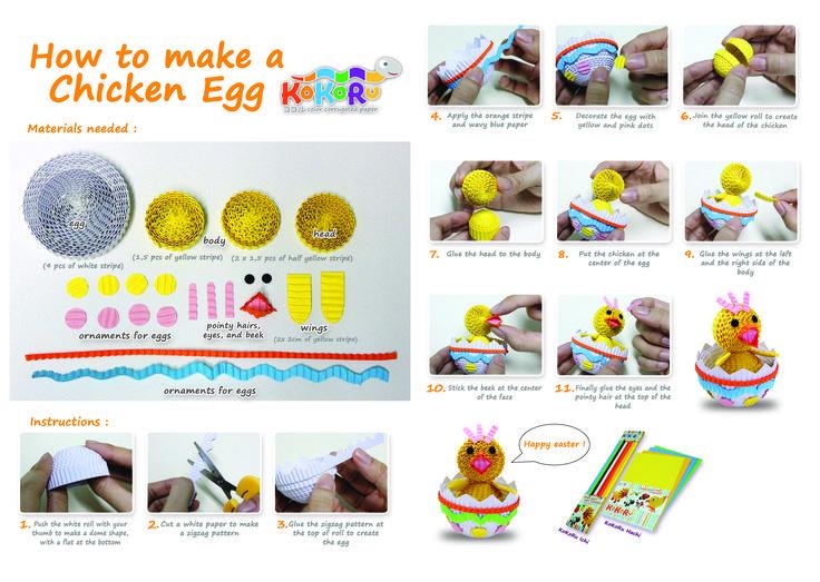 how to make chicken in egg #kokoru #easter