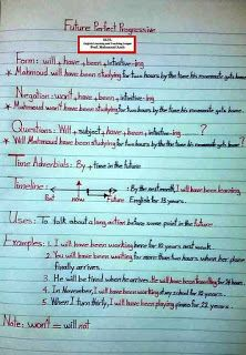 english tenses complete 12 tenses in easy way to