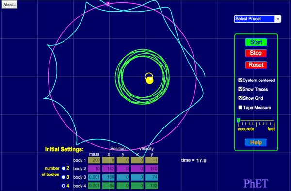 Build your own system of heavenly bodies and watch the gravitational ballet. With this orbit simulator, you can set initial positions, velocities, and masses of 2, 3, or 4 bodies, and then see them orbit each other.