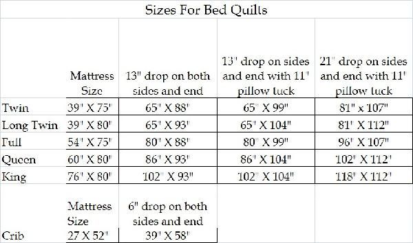 If you're planning to design and knit aIf you're planning to design and knit ablanketfor a bed, it helps to know theIf you're planning to design and knit aIf you're planning to design and knit ablanketfor a bed, it helps to know thestandard bed and blanket sizesin use in different countries.