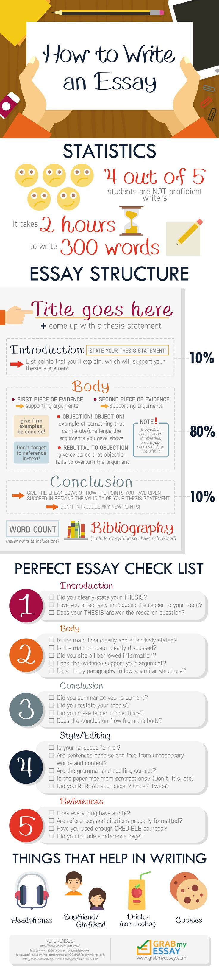 best images about infographics education how to write an essay infographic education essay