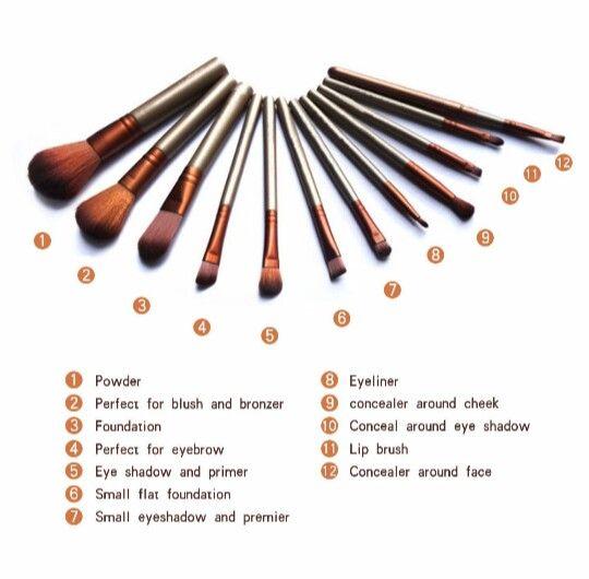 Naked 3 Brushes