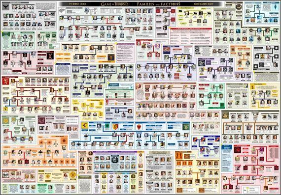 Family tree of the British royal family - Wikipedia