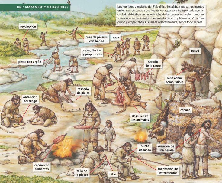 Campamento Neolítico
