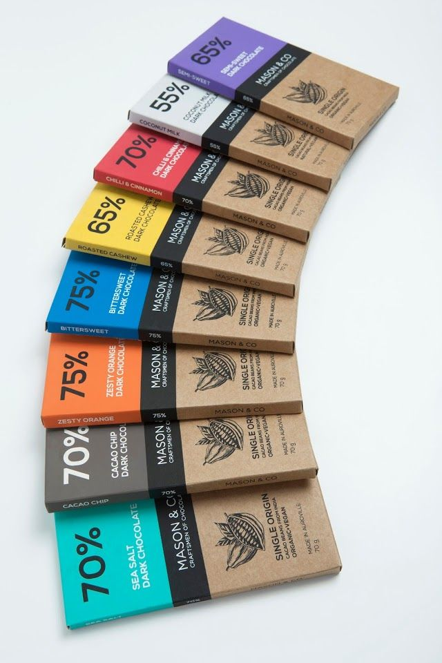 Mason & Co Chocolate Bars - The Dark Chocolate Collection on Packaging of the World - Creative Package Design Gallery