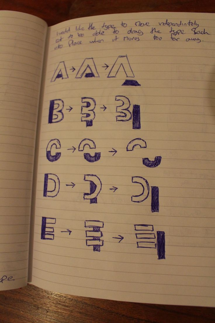 Daniel Britton, creates images with deformed letters, to show us how a person with dyslexia see them! |Have2read