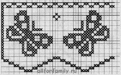Идеи для семьи | Рукоделие: вышивание, вязание, плетение, шитье, изготовление мебели | Делаем для себя, для дома, для дачи своими руками