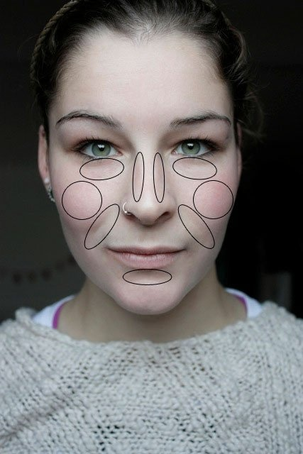 How to use concealers