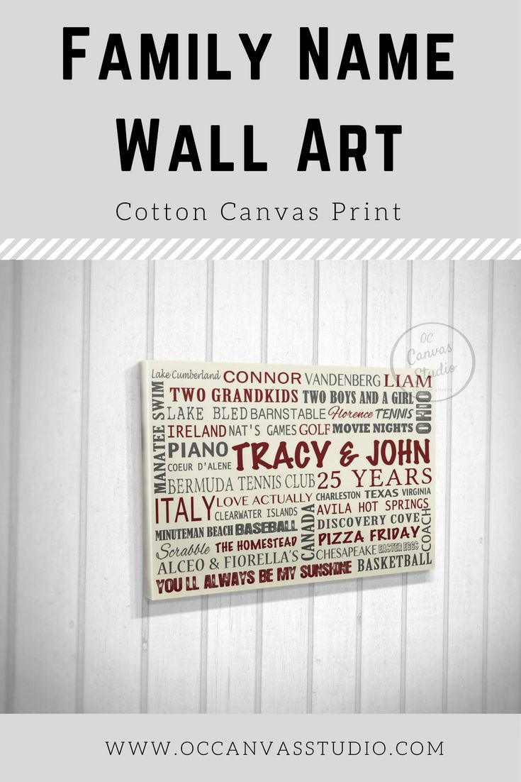 Scrabble Names Wall Art The 25 Best Name Canvas Ideas On Pinterest Wooden Name Signs