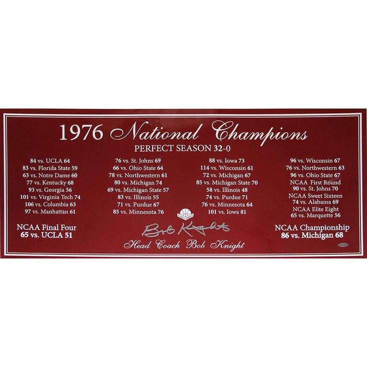 Steiner Sports Bob Knight Perfect Season 14'' x 29'' Signed Panoramic, Multicolor