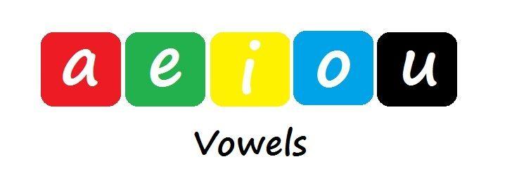 """Vokallaute für den unbestimmten Artikel """"an"""" Dies gilt auch für Aussprache von nachstehenden Nomen (Substantive). Gleiches gilt auch für den bestimmten Artikel """"The"""" -normale Aussprache """"däe"""" bei lauten Vokabeln spricht man """"The"""" als """"die"""" aus."""