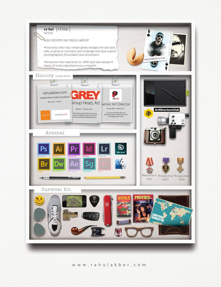 74 best Cv images on Pinterest Creative resume, Resume and Graphics - interactive resume