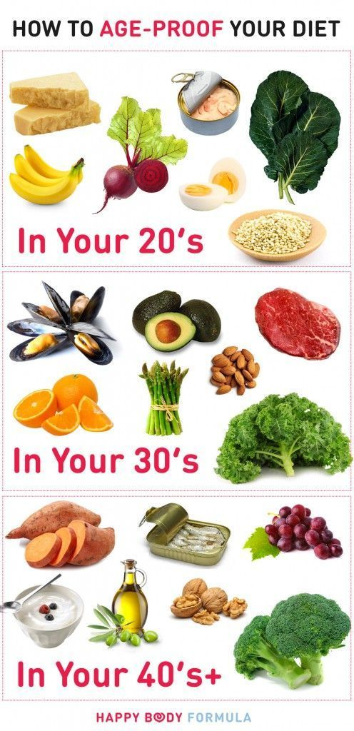 How To Age-Proof Your Diet: Best Foods To Eat For Every