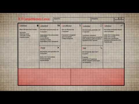 5. The 7C Canvas - YouTube