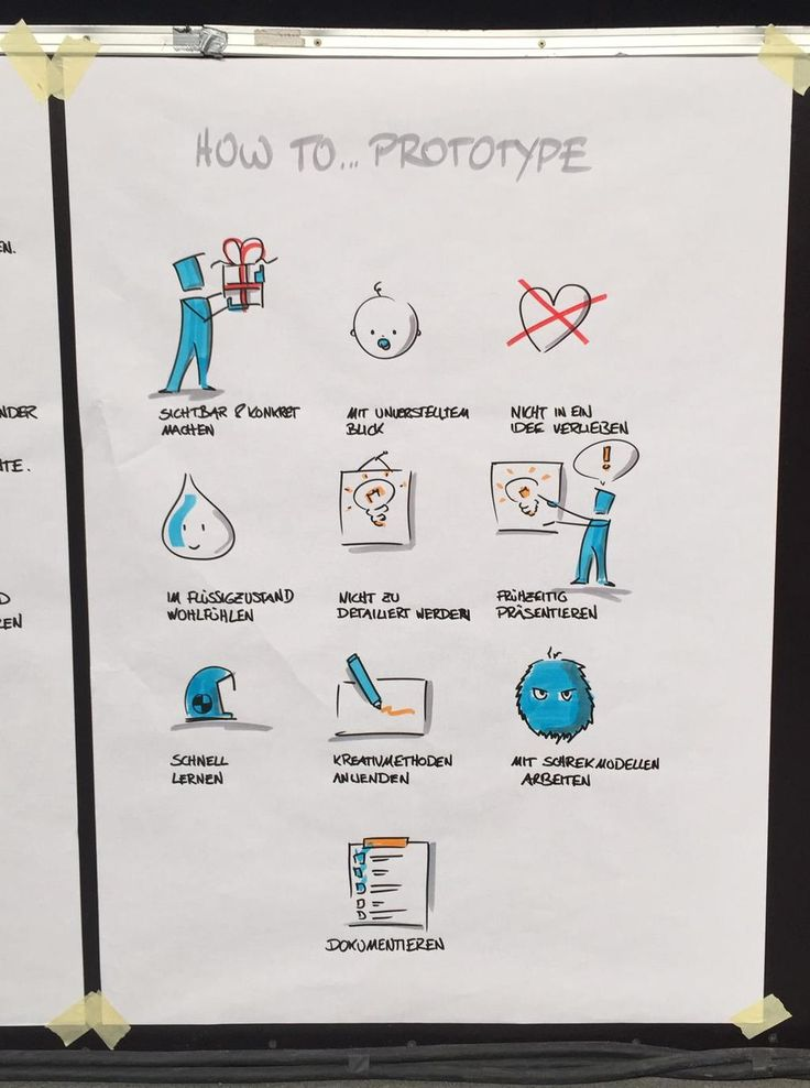 How to #prototype #bmgen @AlexOsterwalder @Bicdode