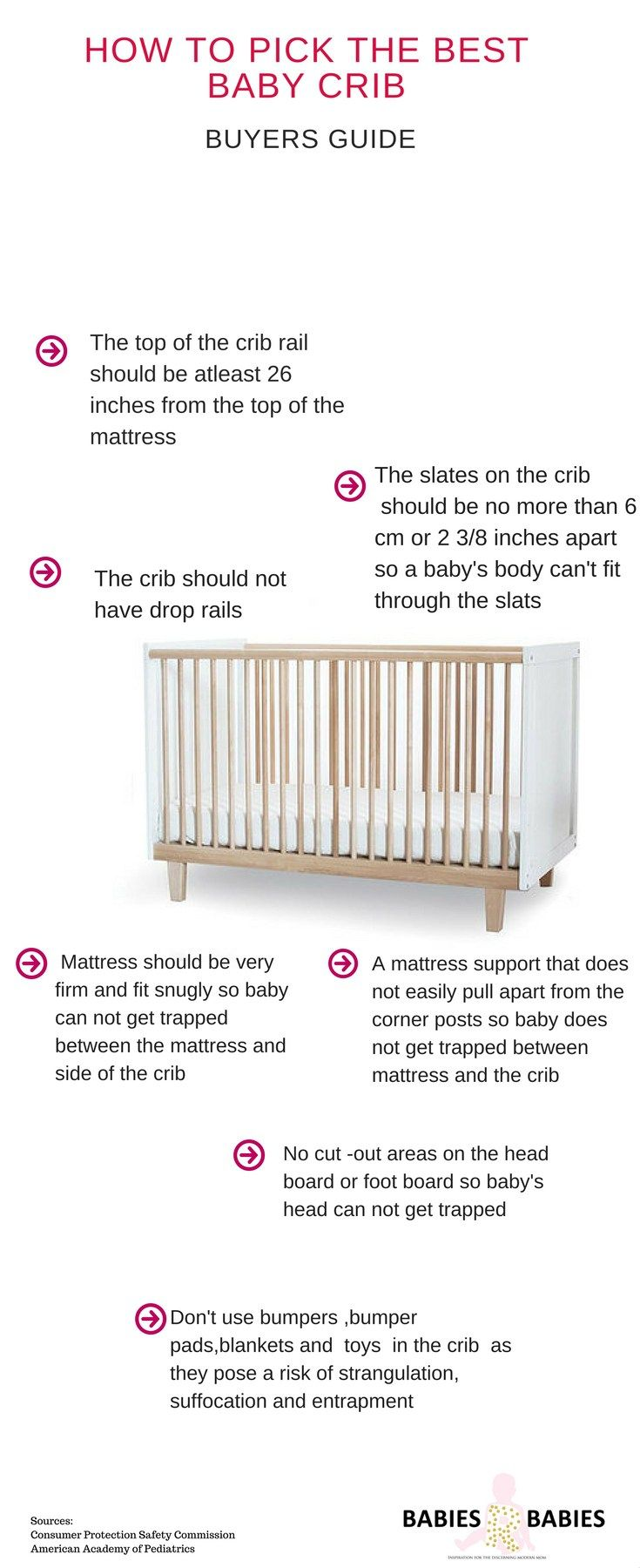 A comprehensive Guide on How to choose the best baby crib.What to look for and avoid when picking a baby mattress.Includes crib and baby sleep safety tips.
