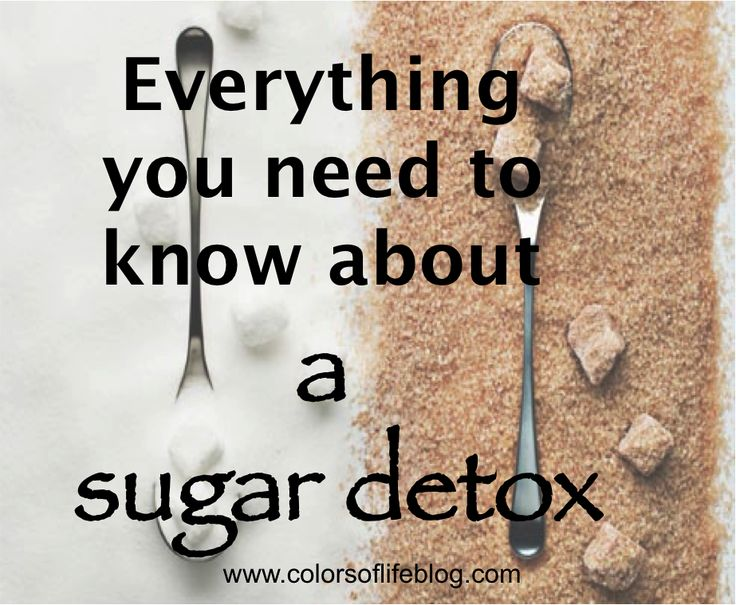Hello! I told you this post would be coming eventually :) As y'all know, I did a sugar detox from February 28 – March 11. I originally planned on doing a 21 day detox, but I chose to st…
