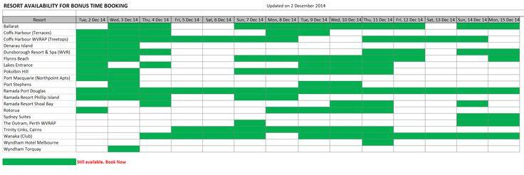 Bonus Time Availability - 2 December 2014.