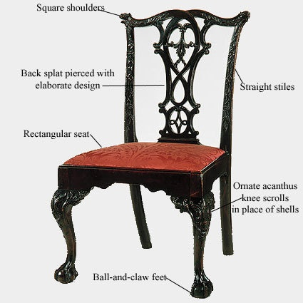 17 best images about chippendale furniture on pinterest for Chair design terminology