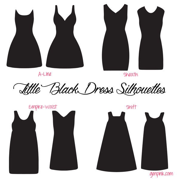 How to pick the perfect Little Black Dress for your body type | Genpink
