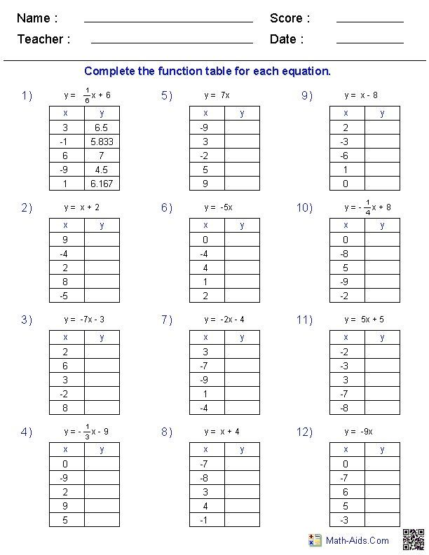 It is an image of Unforgettable 7th Grade Math Test Printable