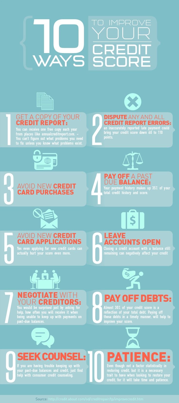 Improve Your Credit Score Home Ownership Pinterest