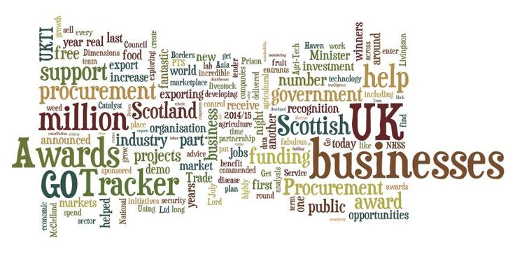 Word cloud #infographic of Tracker's #business #intelligence blog for the week ending 23rd October 2014.