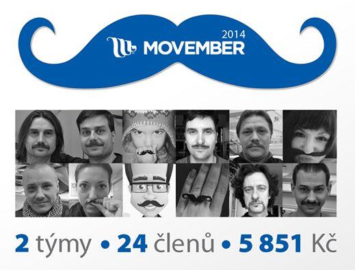Listopadové kníračení je za námi! Díky všem, kteří jste se zúčastnili a pomohli tak v celosvětové akci podporující mužské zdraví.#movember #mediatelcz