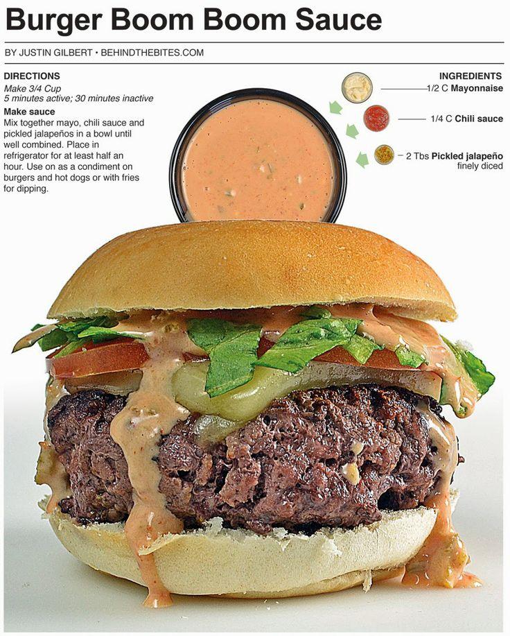 Burger Boom Boom Sauce