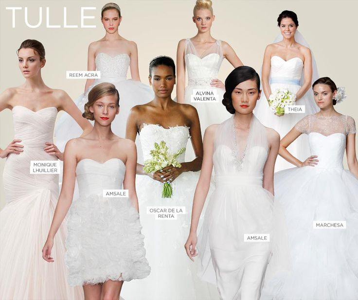 Wedding Gowns Second Marriage: 25+ Cute Second Wedding Dresses Ideas On Pinterest