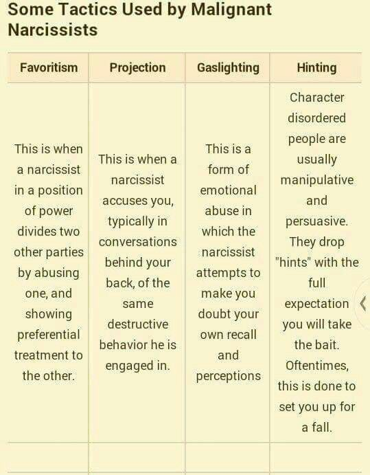 Two sociopaths dating