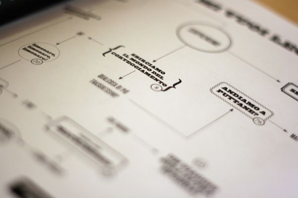 """Oh sì! · Oh yes!"" #03 __ Design: Michela Monterosso __ #inspiration #creativity #concept #art #art_direction #grid #layout #design #layout_design #graphic #graphic_layout #graphic_design #editorial #editorial_layout #editorial_design #book #book_layout #book_design #print #print_layout #print_design #typography #photography #michela_monterosso #oh_si #oh_yes_book #behance"
