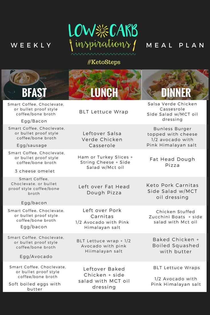 keto diet menu free online