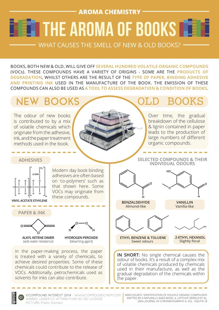 Best Science  Nature Infographics Images On   Info