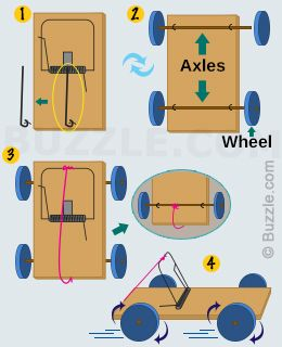 Steps to build a mousetrap car