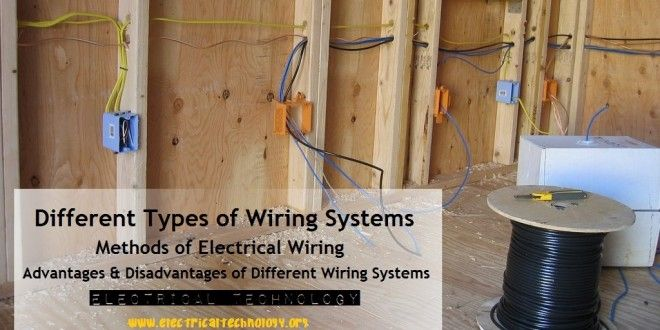 11 best wiring images on pinterest electrical wiring arduino and rh pinterest com electrical wiring bathroom light outlet Ford 8N Wiring