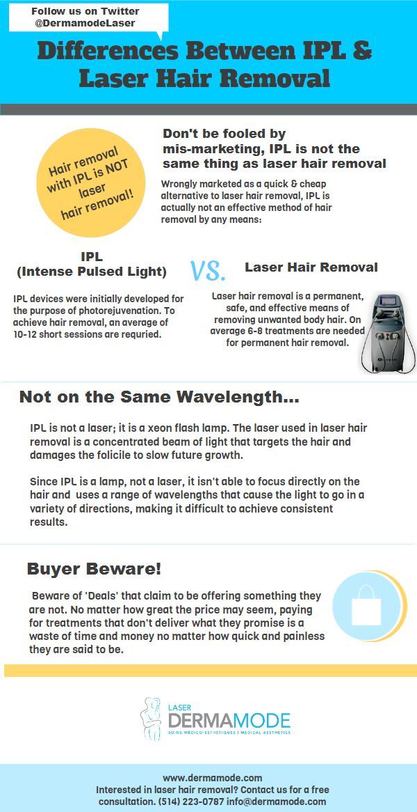 Differences Between IPL & Laser Hair Removal #infographic. Yes! The machine used matters and it's important to understand what your technician will be using on you.