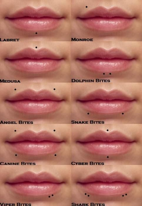 piercings (never knew the names of all these, lol!) (and just to be clear most hygienists don't like oral or lip or facial piercings)