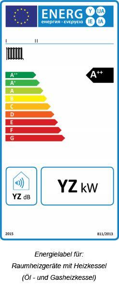 ErP Energielabel für Raumheizgerätet mit Heizkessel (Öl- und Gasheizkessel)