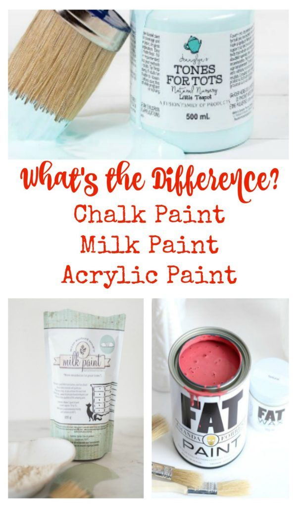 What's the difference? Milk Paint? Acrylic Paint? Chalk Style Paint? What IS the difference?