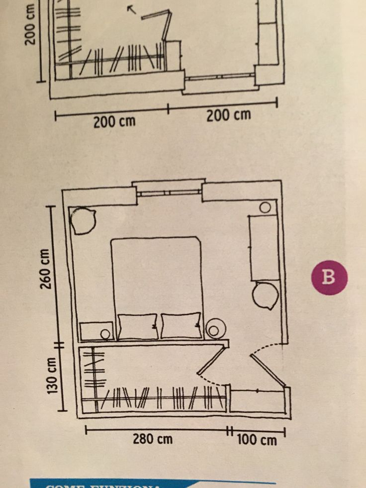 Cabina armadio progetto