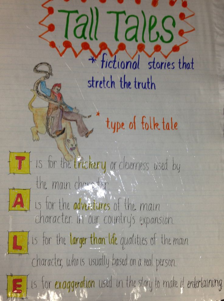 Tall Tales- This would be a great poster to include in the classroom when learning about this literary genre!