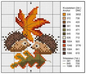 ... Cross stitch pattern, hedgehog.