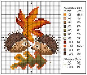 … Cross stitch pattern, hedgehog.