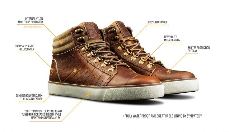 IR X RM Outback Motorcycle Shoes Ridegmont Outfitters Iron Resin Diagram