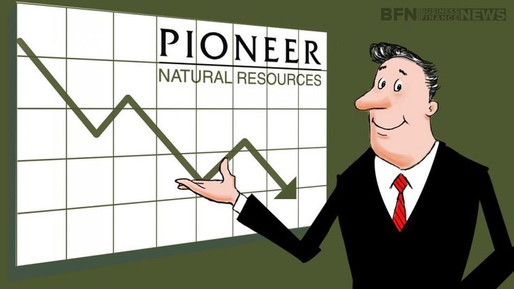 Pioneer Natural Resources stock is on a downwards trajectory $PXD