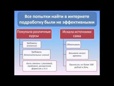 3500 рублей в день  Татьяна Царева