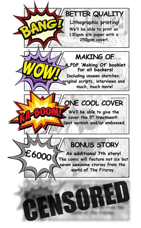 Stretch goals for The Fitzroy comic! KA-BOOM!