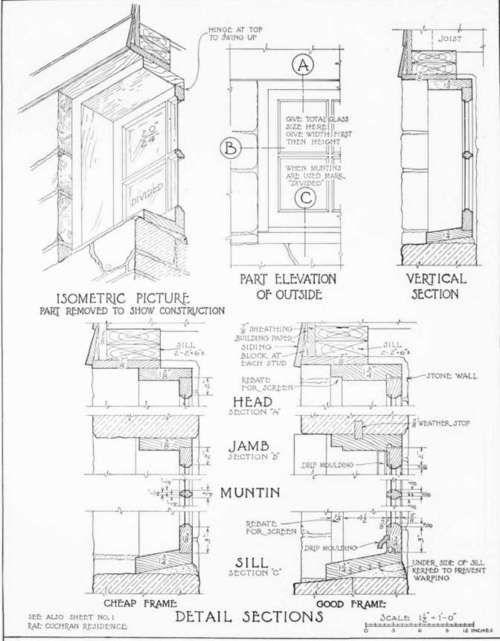 284 Best Images About Detalii De Arhitectura On Pinterest
