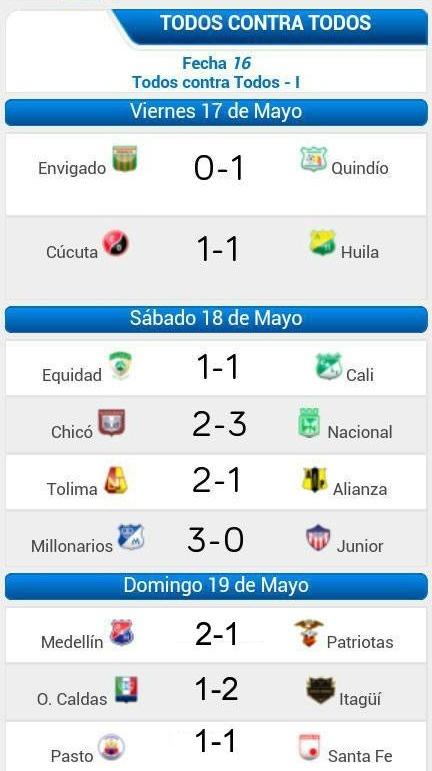 Resultados Fecha 16 Liga Postobón I 2013